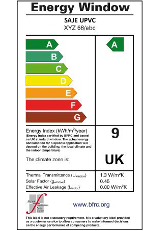 Energy efficient windows in hampshire dorset sussex surrey for Window energy ratings